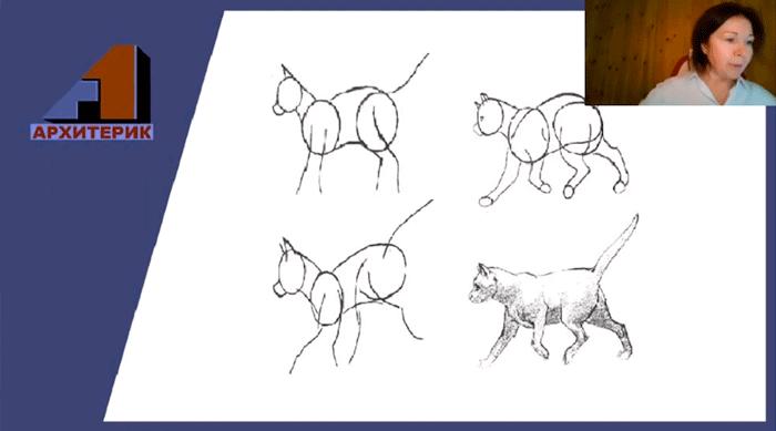 Онлайн обучение рисованию детей